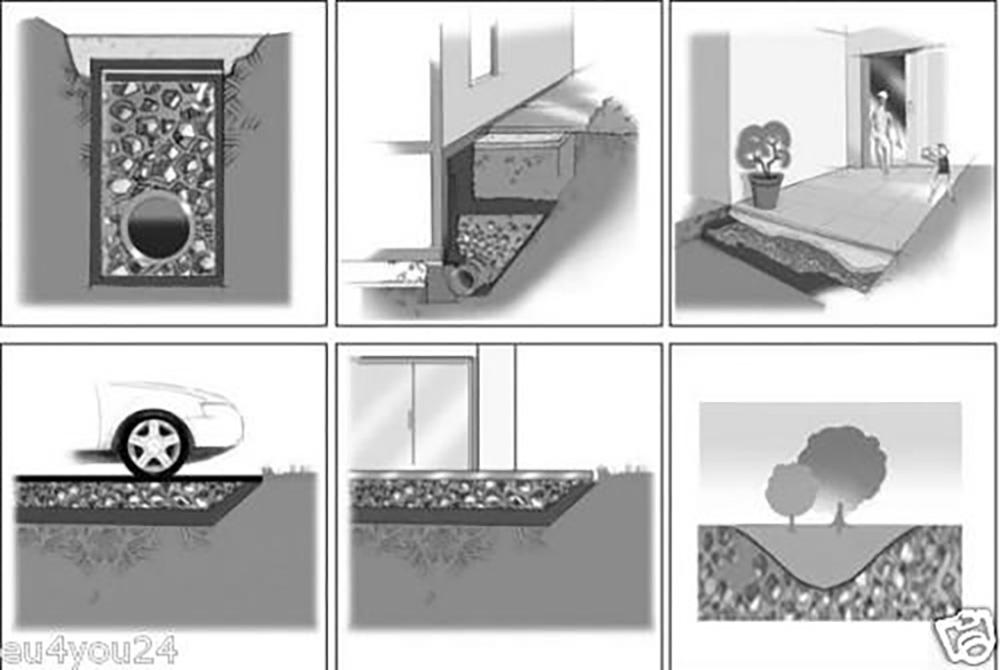 drainagevlies filter drainage geotextil vlies unkrautvlies 1m x 40m niedersachsen. Black Bedroom Furniture Sets. Home Design Ideas